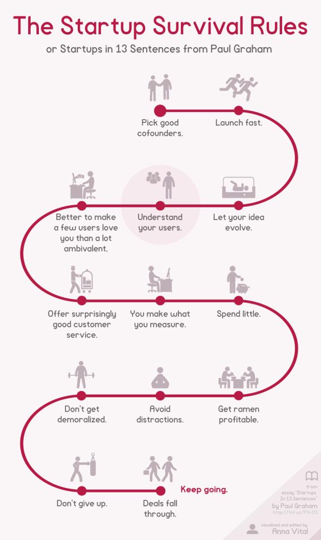 startup-info